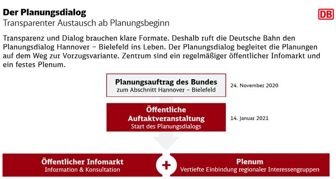 2021-01-14_Folien_Auftaktveranstaltung