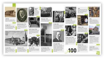 StadtHF_100JahreRathaus_Flyer_Chronologie